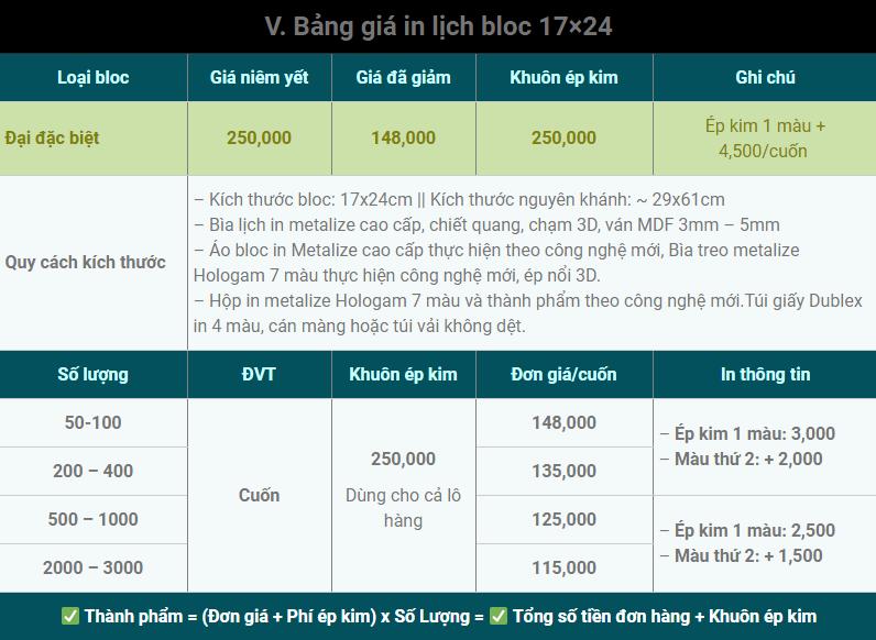 bảng giá in lịch bloc 17x24